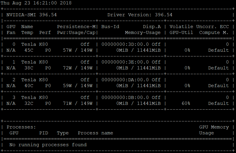 Issues in installing NVIDIA 390/396 driver on Ubuntu 18 04